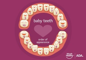 baby-teeth-dentist-nanaimo